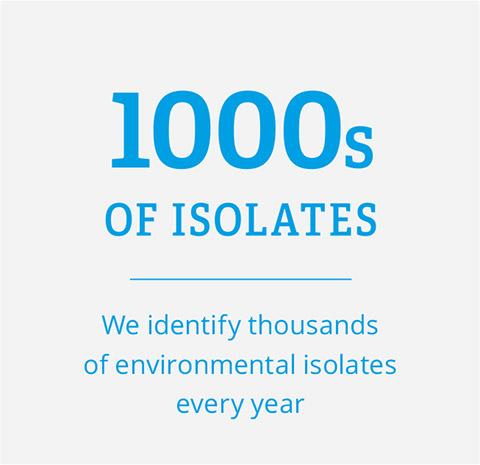 1000s of isolates